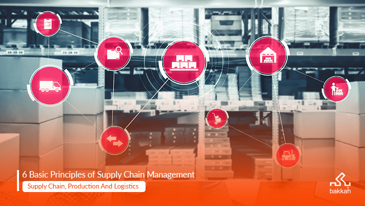 basic principles of Supply Chain Management